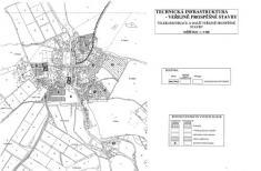 Urbanistická studie